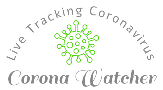 Corona Watcher